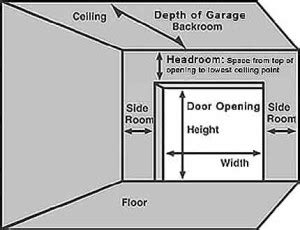 garage door sizes what are common width and height
