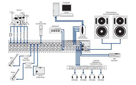 Mixer Behringer Sx3242fx behringer sx3242fx eurodesk sound 7