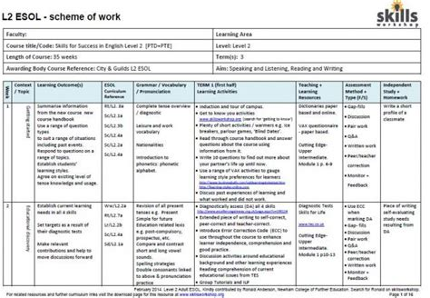 blank scheme of work template work physical blank form images