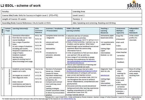 Schemes Of Work Template by Esol Resources Skills Workshop