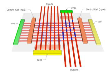 nanoscale application specific integrated circuits nasic n3asic nwram nanoscale computing
