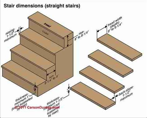 Stair Design Calculator by Stairway Treads Guide To Stair Tread Width Amp Tread Nose