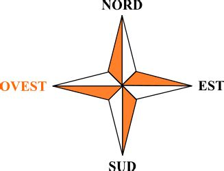 Sud Nord Est Ovest by Ovest