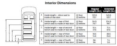 Ford Escape Interior Dimensions Gresham Ford Your Oregon Ford Dealership July 2012