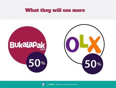 bukalapak icon bukalapak app vs olx app survey report jakpat