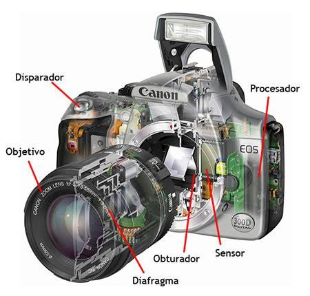 introducción a la fotografía digital pisito en madrid