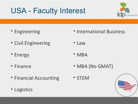 Mba For Stem Professionals by Idp Thailand Presentation