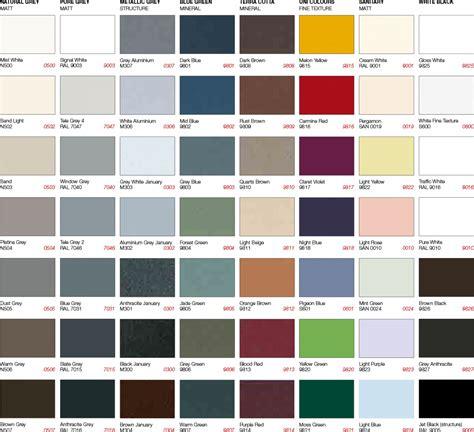 farbe ral 9016 vasco farben vasco