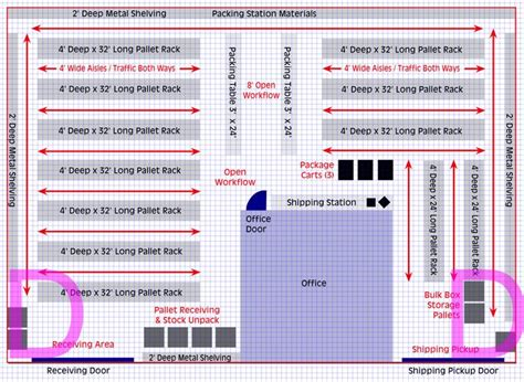 warehouse layout forklift planning your warehouse layout how to set up efficient