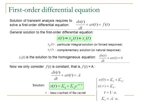 inductor circuit differential equation inductor differential equation 28 images rlc circuits and differential equations1 time