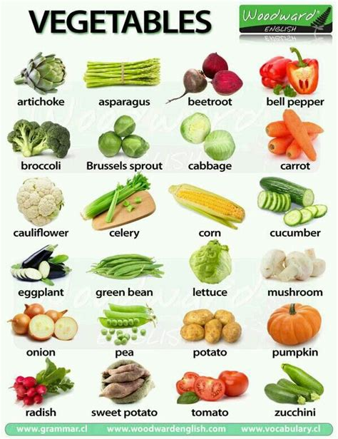 legumes or vegetables vocabulaire anglais les l 233 gumes 2