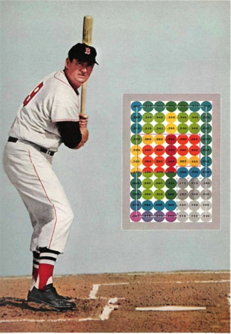 Pdf Science Hitting Ted Williams by The Science Of Hitting Visual Ly