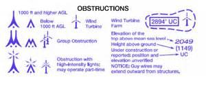 sectional chart symbols aviation charts bruceair llc bruceair com