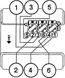95 camaro 3 4l wiring diagram get free image about