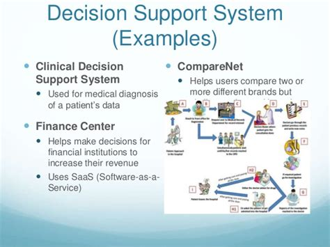 clinical decision support clinical decision support system in medical knowledge
