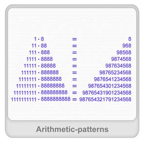pattern definition algebra arithmetic patterns definition exles fun math