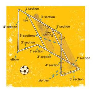 Soccer Net For Backyard Overview How To Build A Soccer Goal This Old House