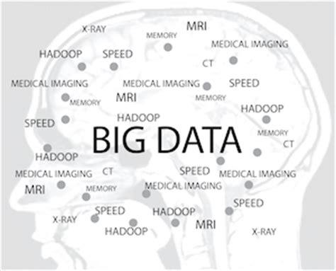 big data, medical imaging and machine intelligence