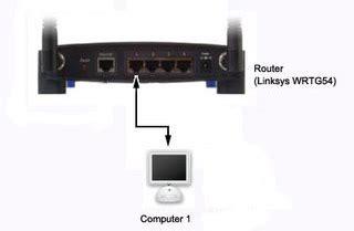 Wifi Fastnet membuat hotspot dengan fastnet catatan singkat biar