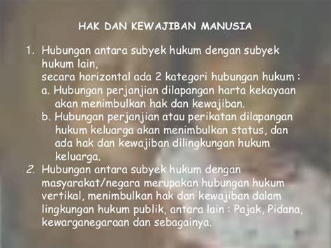 Hukum Perikatan Islam Di Indonesia Gemala Dewi Buku Hukum B60 natal kristiono mata kuliah hukum adat hukum waris adat 1