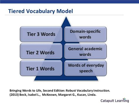 bringing words to second edition robust vocabulary building the foundation for rigorous ela