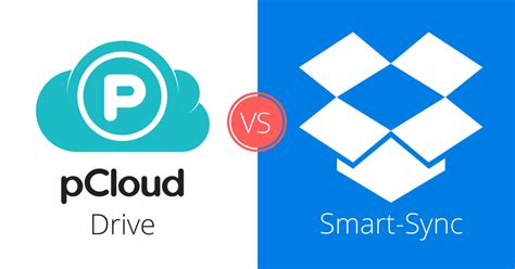 dropbox smart sync pcloud drive vs dropbox smart sync the pcloud blog