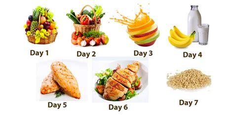 Menu Diet Detox 7 Hari by Diet Gm Cara Cepat Turun Berat Badan Dalam 7 Hari