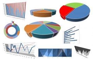 excel 2010 diagramm erstellen mehreren datenreihen diagramm in power point pr 228 sentation erstellen office