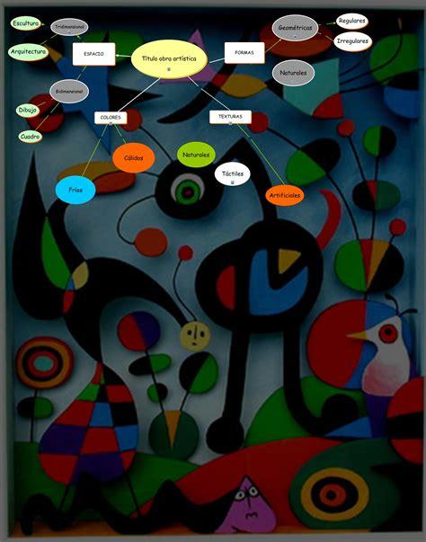 aptoide version 7 1 1 4 mapa conceptual artistica