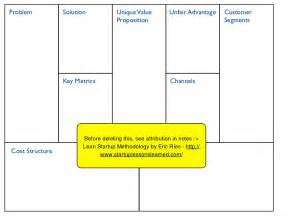 startup business model template free template lean startup and business model