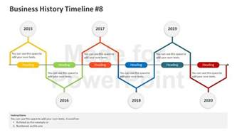 History Template Powerpoint by Business History Timeline Editable Powerpoint Template