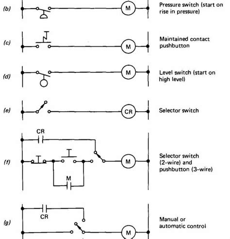 industrial switch wiring diagram electrical switch wiring