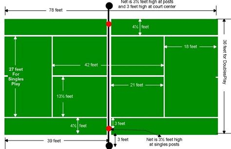 tennis court measurement www imgkid com the image kid