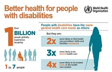 one heart reaching people with disabilities with the love of who world health organization