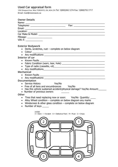 Form Car Appraisal Form Vehicle Appraisal Form Templates