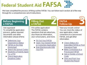 sle student aid report financial aid tips and terms a chance to succeed