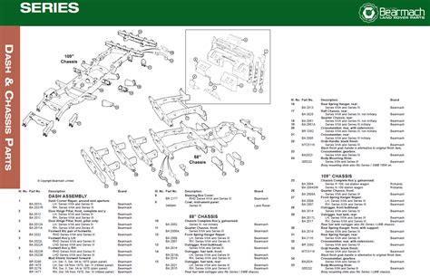 series 3 land rover fuse box wiring diagram