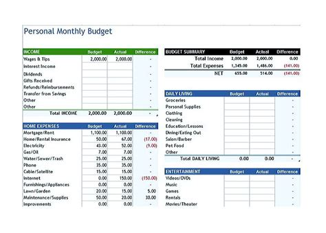 budget assumptions template cool budget template you definitely to use today