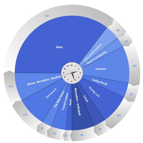 Target And Circular Diagrams Solution Conceptdraw Com Time Management Pie Chart Template