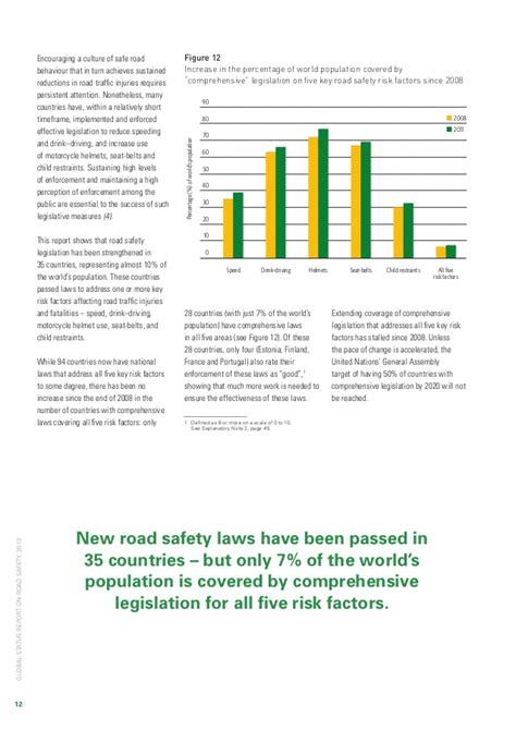who global status report on road safety 2013 global status report on road safety 2013 who