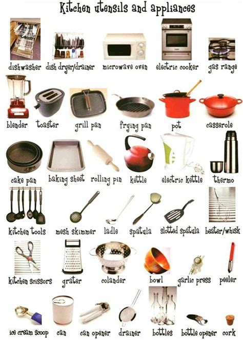 Kitchen Items Shopping India by In The Kitchen Vocabulary Kitchen Utensils Cooking