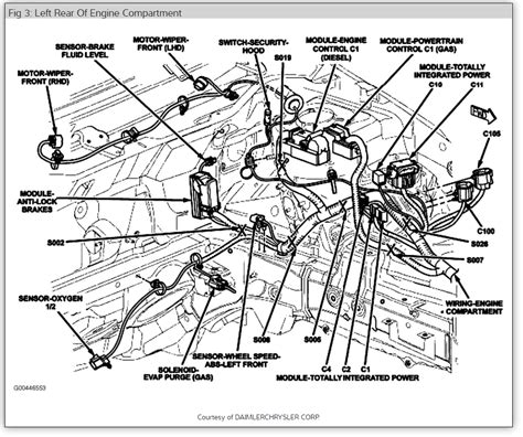 dodge caliber fuel filter location wiring library