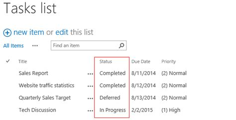sharepoint choice indicator color code choices in list choice indicator tutorial