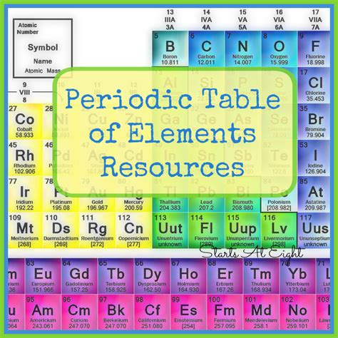 Table Of Elements Song by Periodic Table Of Elements Song Images
