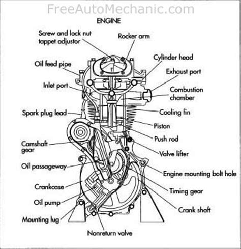 cycle parts diagram motorcycle engine repair freeautomechanic