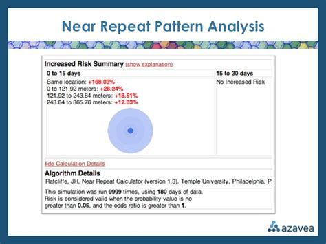 pattern analysis lab crime risk forecasting near repeat pattern analysis