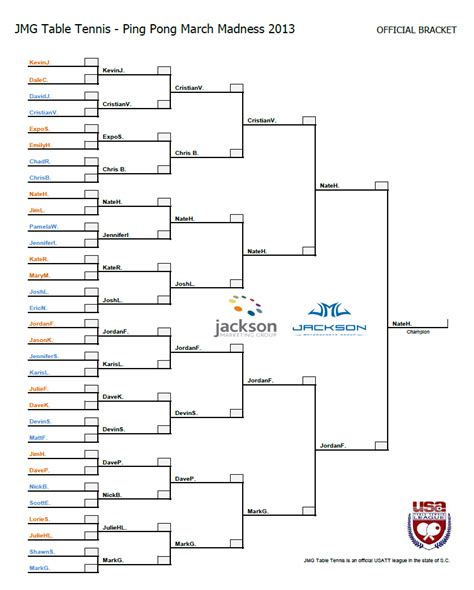 table tennis tournament template ping pong tournament bracket search results dunia photo