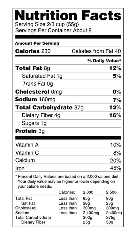 Fda Proposes Calorie Counts On Menus by Fda Proposes Most Significant Update To Nutrition Facts
