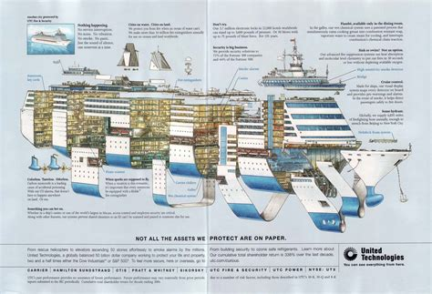 boat shipping singapore cruise ship design construction building cruisemapper