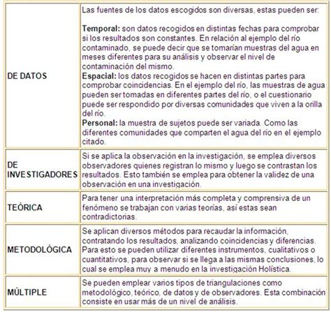 preguntas en voz pasiva español libro estrategias de investigacion cualitativa descargar